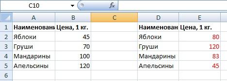 2014-03-29 10_01_05-Microsoft Excel - Книга1