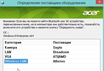 Wifi Адаптер для ПК D Link драйвер