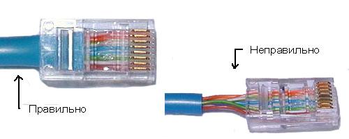 как соединить кабель с RJ45