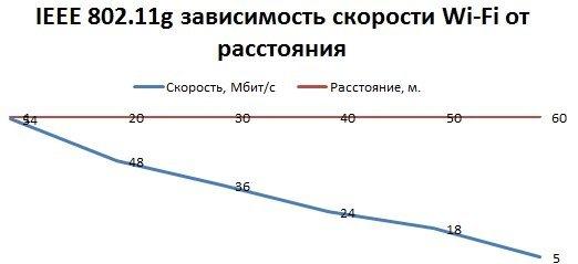 2014-09-20 21_07_28-Microsoft Excel - Книга1