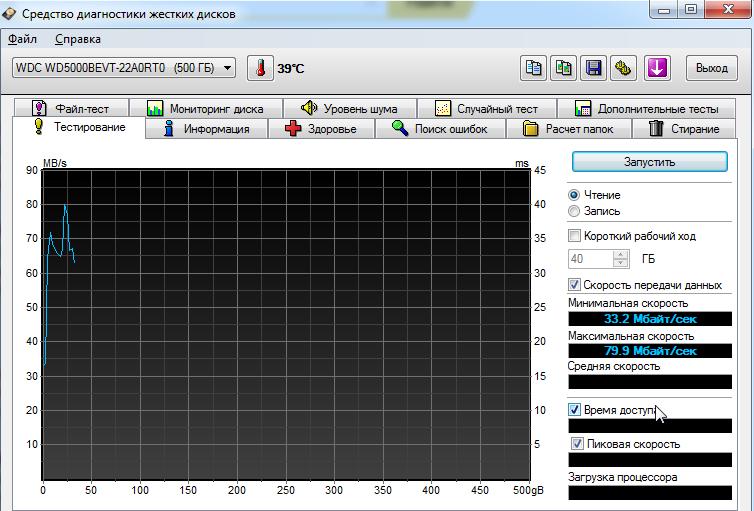 HD Tune - проверка скорости чтения