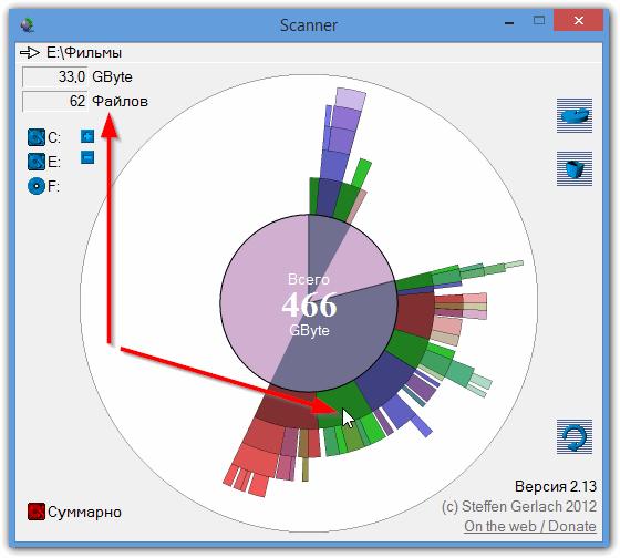 чем занят жесткий диск программаскачать хоррор карту для майнкрафт 1.14.4 на русском со скримерами