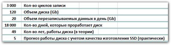 2015-09-04 10_03_43-прогноз работы диска-теория