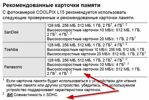 Рис. 6. Из инструкции к фотоаппарату nikon l15