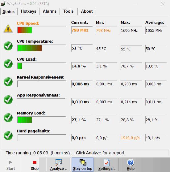 Рис. 1. Анализ системы программой WhySoSlow v 0.96