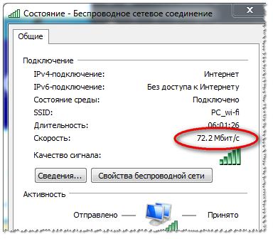 Скорость в Windows