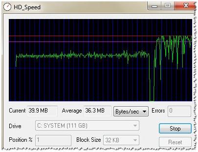 Проверка скорости работы флешки в программе HD Speed