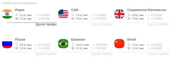 Стоимость звонков с компьютера на мобильные и городские телефоны в разные страны