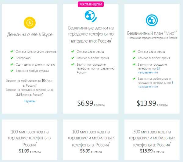 Тарифы на звонки в Skype