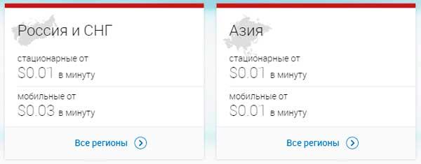 Цены на звонки через sipnet.ru