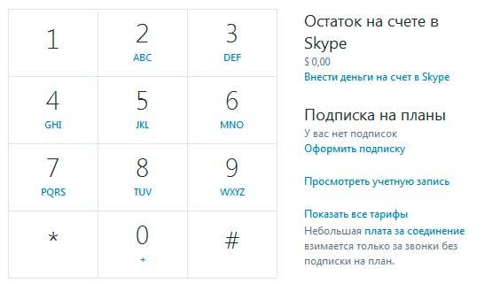 Как звонить в Скайпе на телефоны