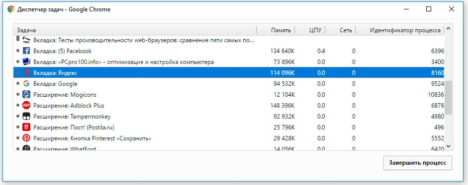 Диспетчер задач Google Chrome