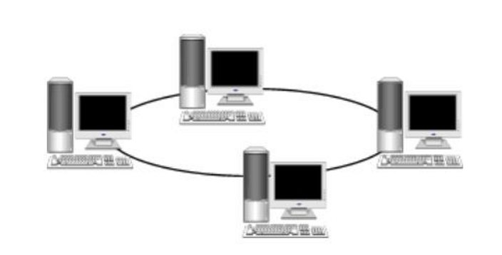 Схема «Кольцо»