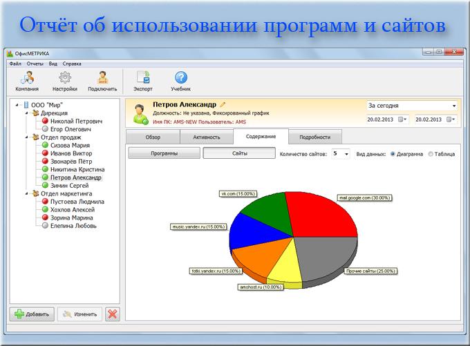 Программа контроля рабочего времени ОфисМетрика