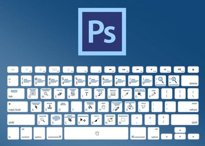 Значение клавиш для быстрого вызова функций в Фотошопе
