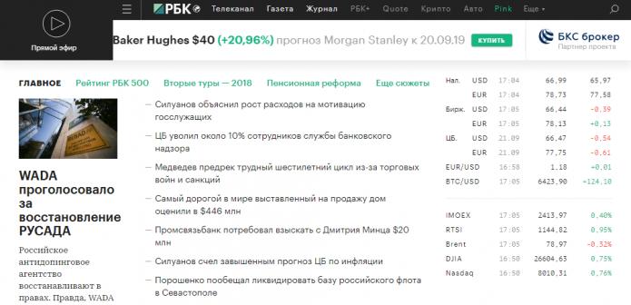 Домен RBC.ru