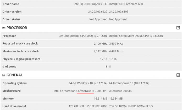 Информация о процессоре в базе данных 3DMark