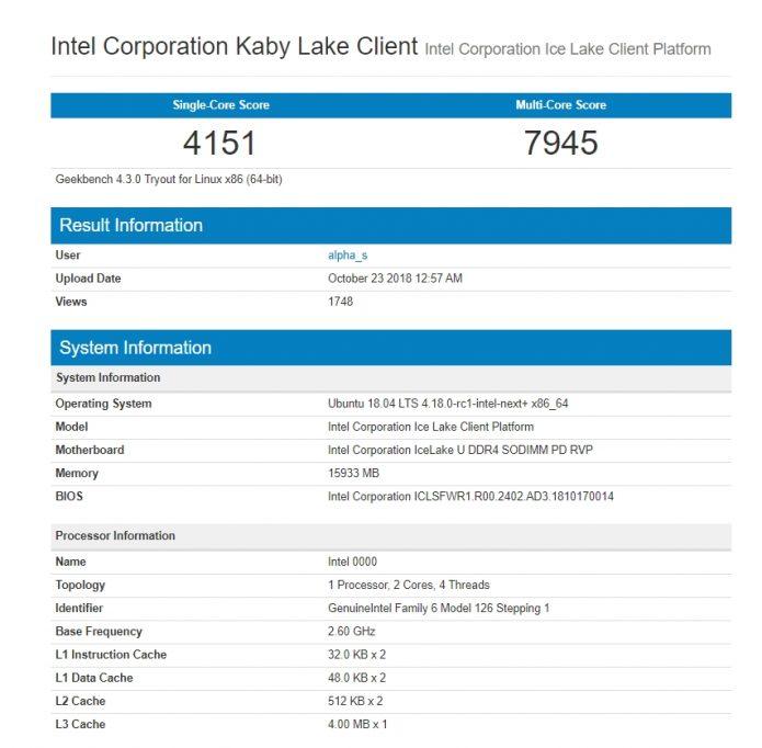 Результаты тестирования Intel Ice Lake