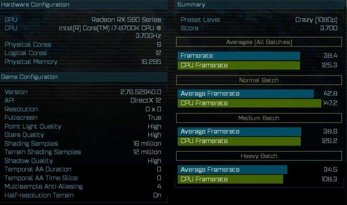 Результат тестирования видеокарты AMD Radeon RX 590 в Ashes of Singularity