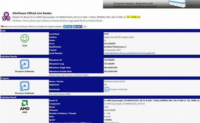 Информация о новом процессоре AMD Epyc из базы данных SiSoftware Sandra