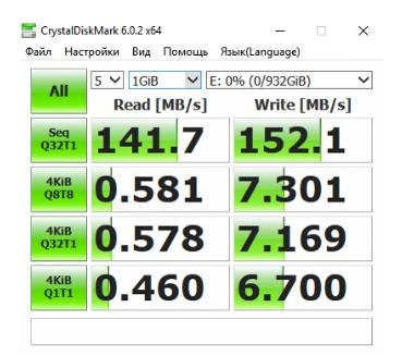 Характеристики Toshiba Canvio Basics 2.5