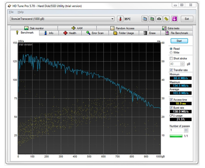 Показатели для Transcend TS1TSJ25M3S