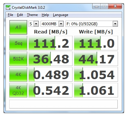 Показатели для ADATA HD710 Pro
