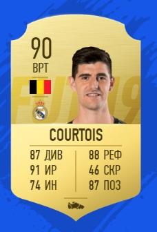 Карточка вратаря Тибо Куртуа в FIFA 2019