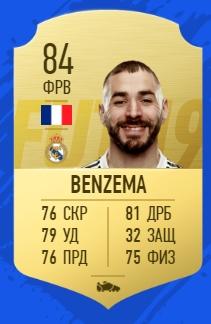 Карточка игрока Карим Бензема FIFA 19