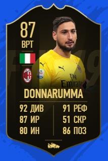 Карточка игрока Джанлуиджи Доннарумма в FIFA 19