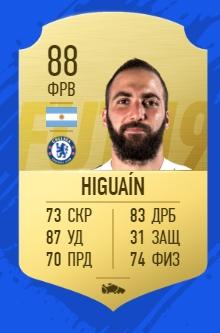 Карточка игрока Гонсало Игуаин в FIFA 19
