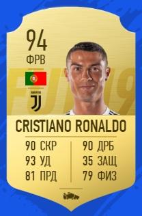 Карточка игрока Криштиану Роналду в FIFA 19