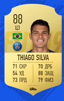 Карточка игрока Тиагу Силвы FIFA 19