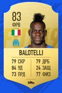 Карточка игрока Марио Балотелли в FIFA 19