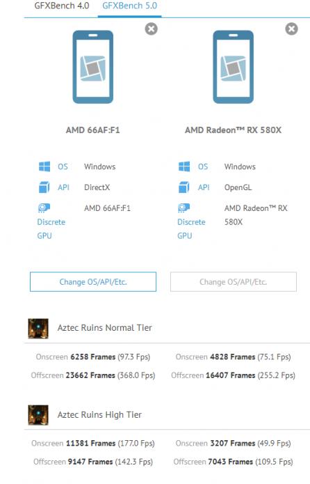 Результаты тестирования AMD Navi в сравнении с Radeon RX 580