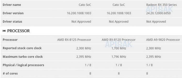 Информация о новых процессорах AMD из базы данных 3DMark