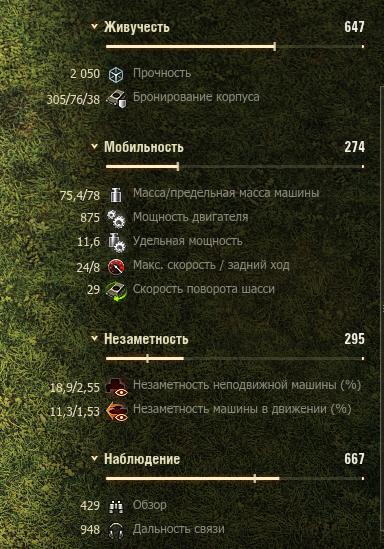 Характеристики Т110Е3 в World of Tanks