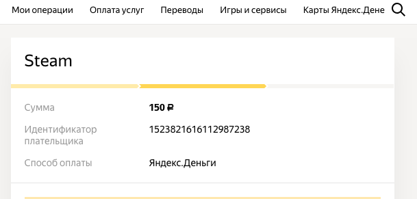 Выписка Яндекса
