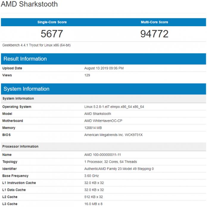 Результаты тестирования процессора AMD Sharkstooth в Geekbench