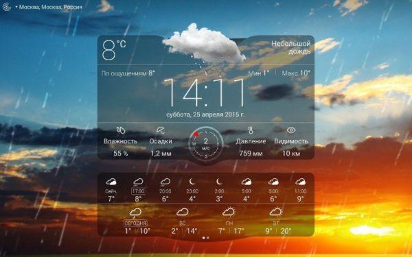 5 лучших приложений прогноза погоды для телефона
